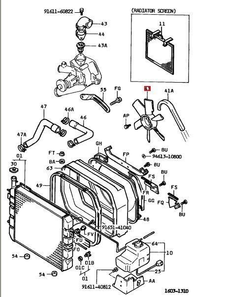 radiador y circuito de agua